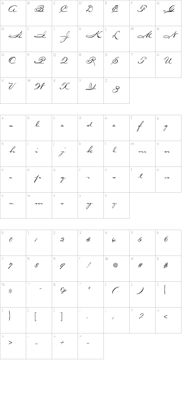 Carpenter Script character map