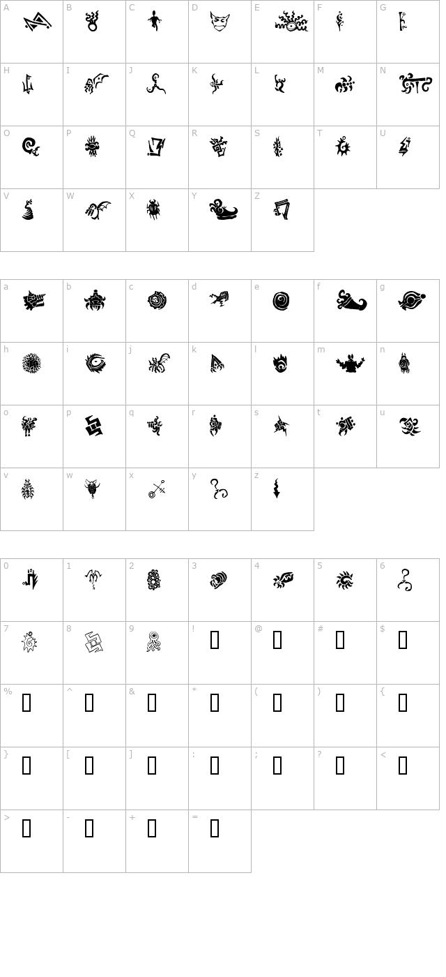 Cthulhu Glyphs character map